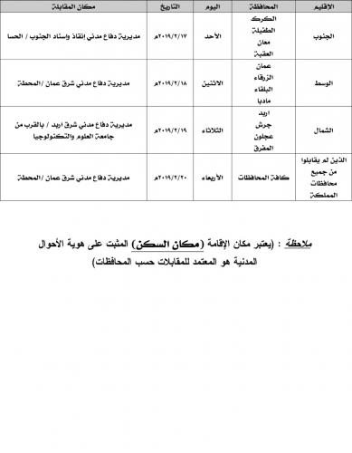 جفرا نيوز أخبار الأردن الدفاع المدني يطلب تجنيد خريجي بكالوريوس